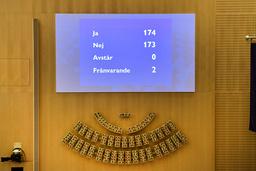 Regeringen, C och V vann omröstningen mot SD, KD, M och L om Ringhals framtid med vara en enda röst, 174 mot 173.